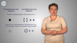 Алгебра 7 Координатная прямая