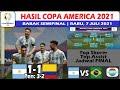 Hasil Copa America 2021 Hari Ini ~ Argentina vs Colombia ~ Babak Semifinal