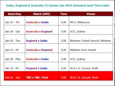 India, England & Australia Tri-Series Jan 2015 Schedule Best Time Table