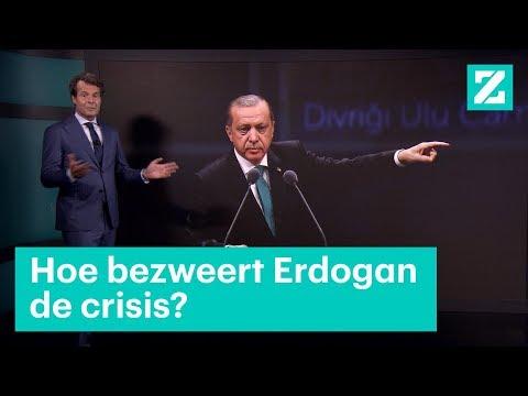 Tips voor Turkije: hoe bezweer je een crisis? - RTL Z NIEUWS