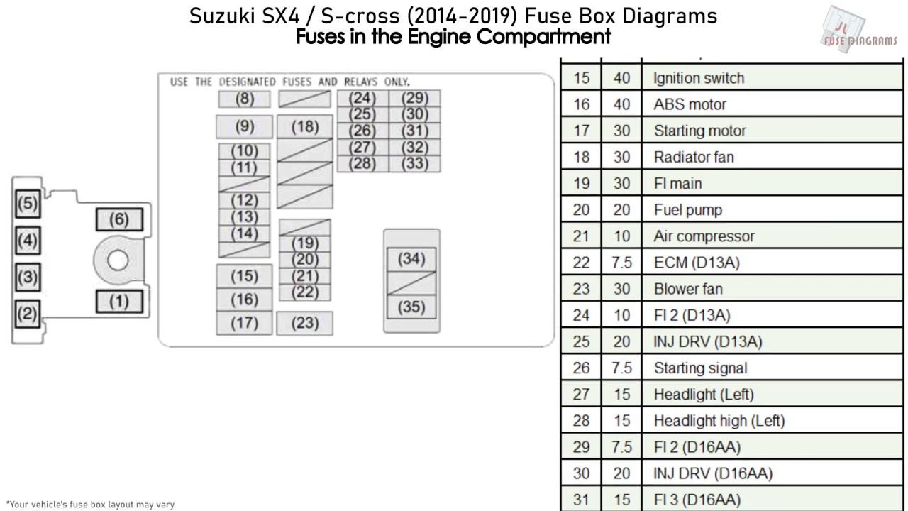 Suzuki Sx4  S-cross  2014-2019  Fuse Box Diagrams