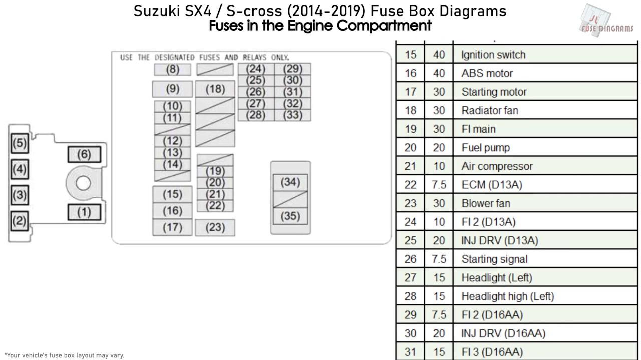 suzuki sx4/s-cross (2014-2019) fuse box diagrams - youtube  youtube