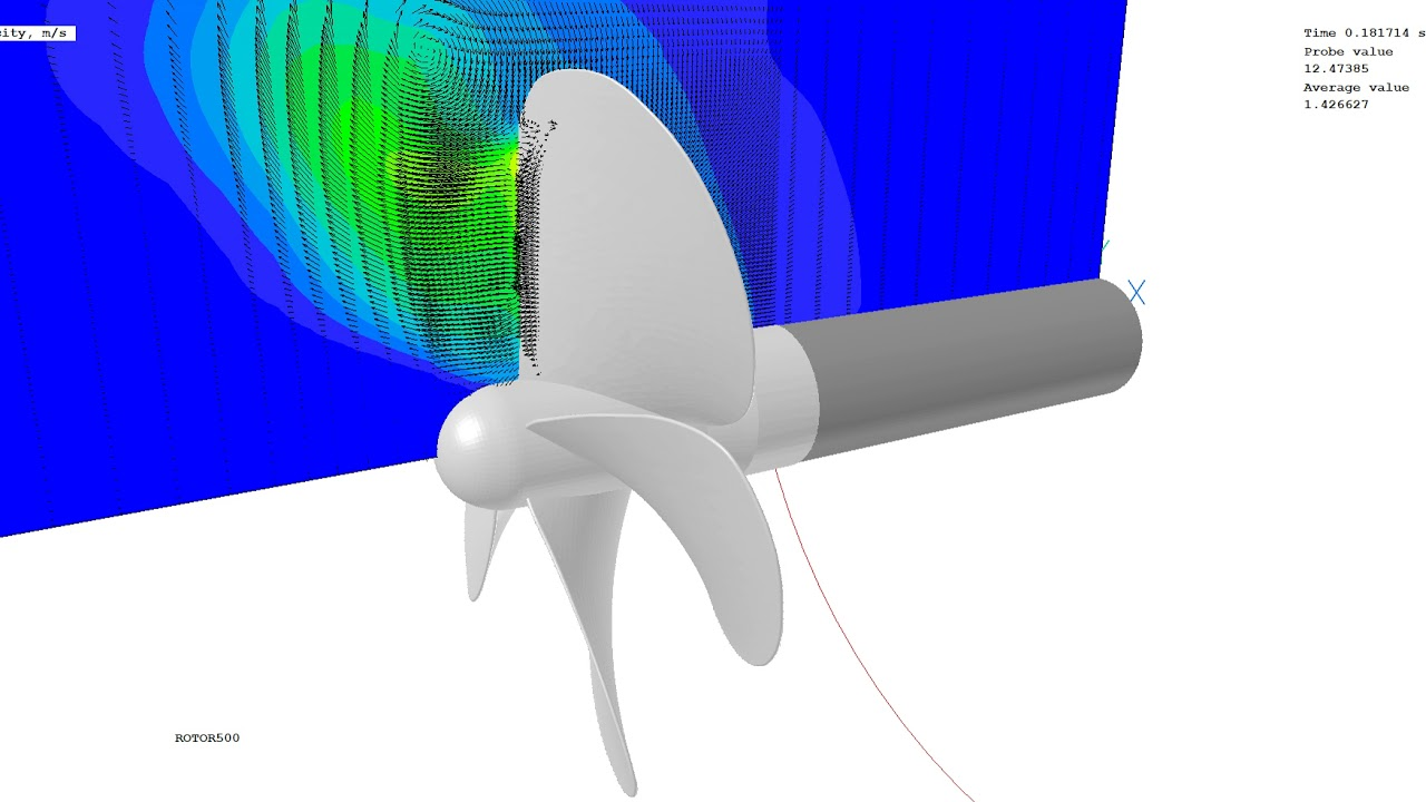 SHIP PROPELLER SIMULATION WITH PHOENICS