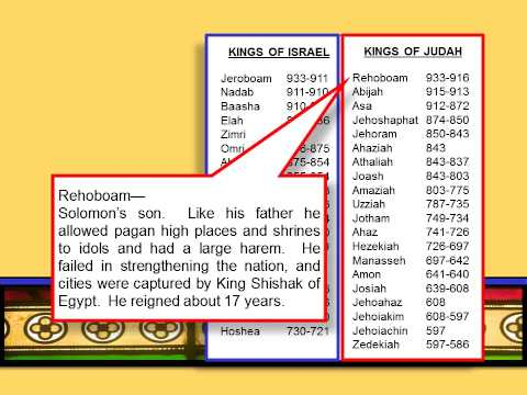 The Kings of Israel and Judah (No sound, but an awesome Powerpoint Presentation)