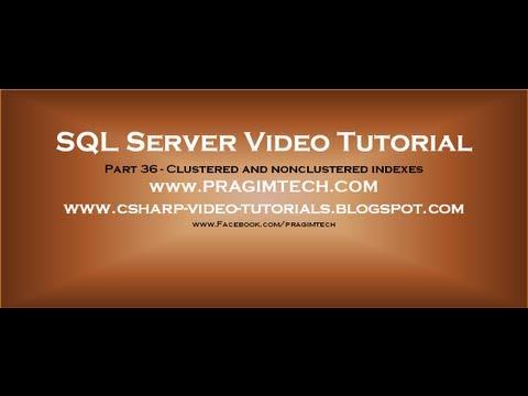 Sql server index design guide.