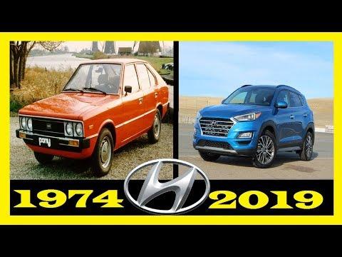 Hyundai - Evolution (1974 - 2019) | The Evolution Of Hyundai