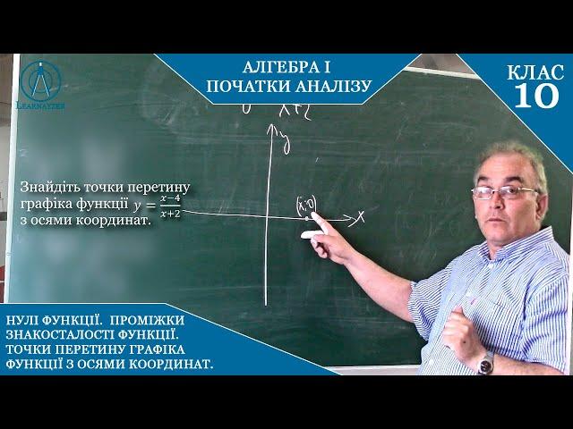 10 клас. Алгебра. Нулі функції. Проміжки знакосталості. Точки перетину графіка з осями координат.