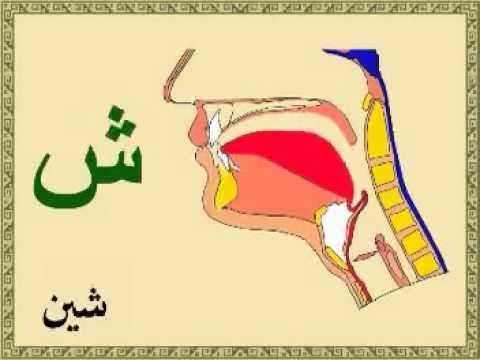 Learn arabic pronunciation