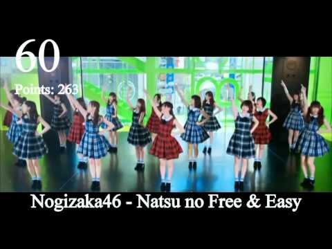 JaKoFePoG Chart - Top-100 (46-71) [2014] (k-pop & j-pop music)