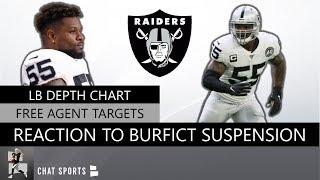 Raiders News On Vontaze Burfict Suspension + Questions About Oakland's 2019 Season   Raiders Mailbag