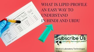 Cholesterol, LDL, HDL & Lipid Profile Facts! in hindi and urdu