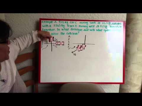Conurbation of momentum in 2 d