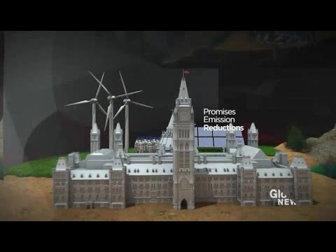 West Block primer: The roadmap to renewable energy in Canada