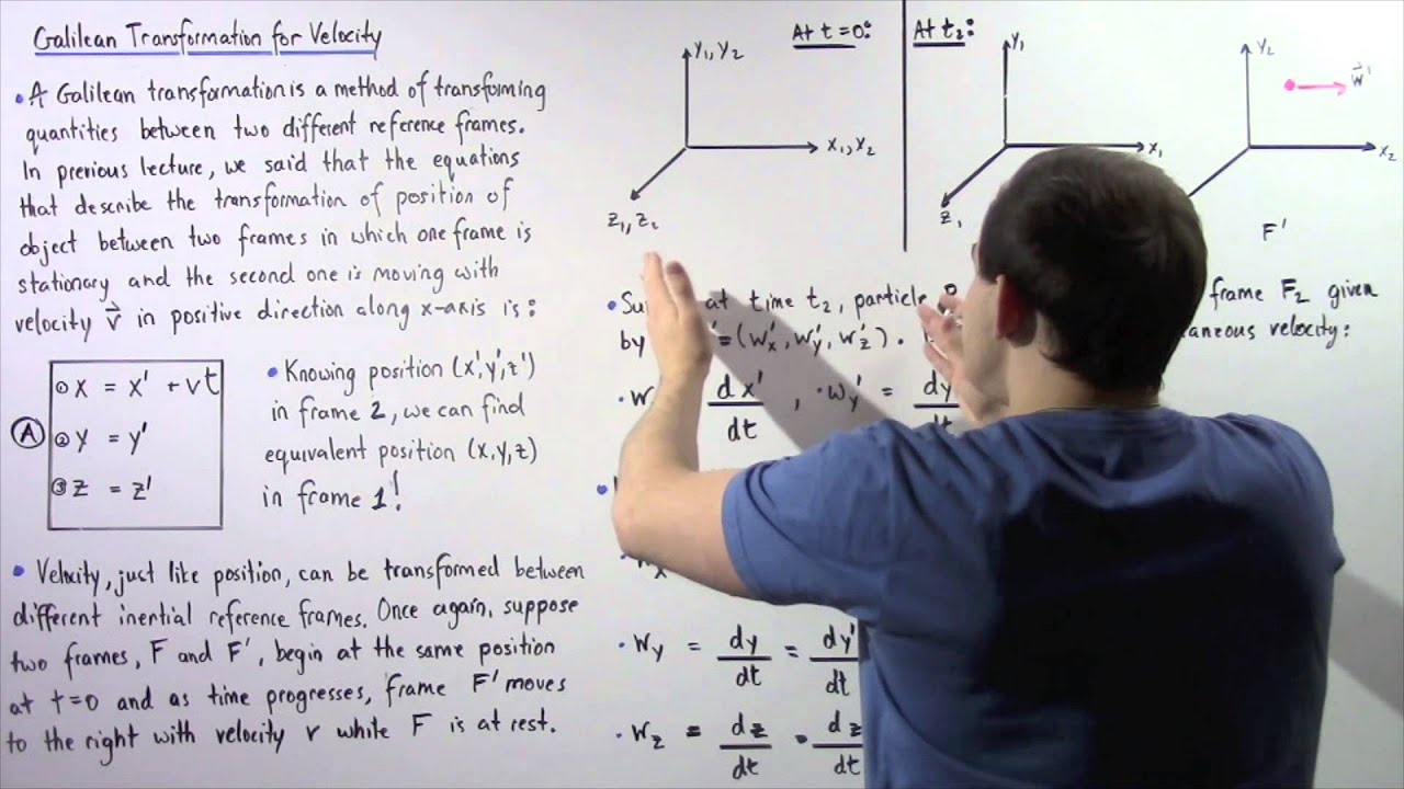 Galilean Transformation Equations for Velocity - YouTube
