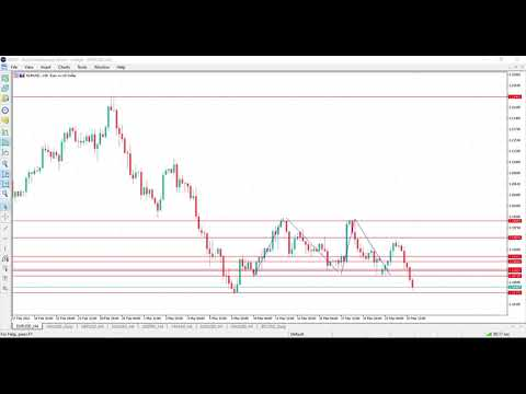Technical Analysis of 23.03.2021 | Point Trader Group