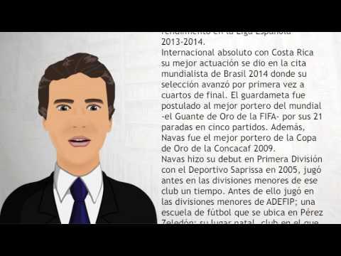 Keylor Navas - Wiki Videos