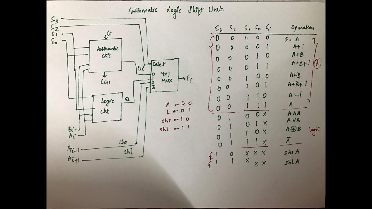 small resolution of arithmetic logic shift unit
