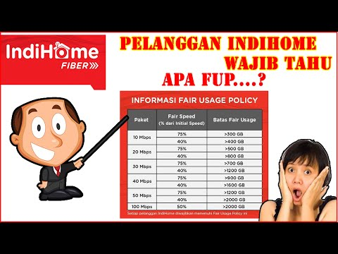 INDIHOME FUP (FAIR USAGE POLICY)