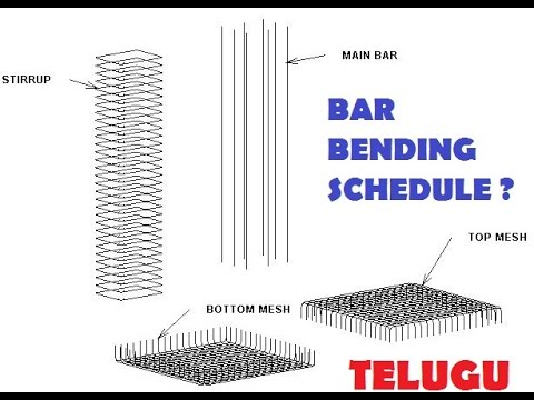 02-CIVIL ENGINEERING BAR BENDING SCHEDULE BASICS--REINFORCEMENT CALCULATION ? (TELUGU)
