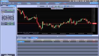 MT4 WebTrader Tutorial(Video Tutorial showing the use of MT4 WebTrader., 2013-03-15T11:26:41.000Z)