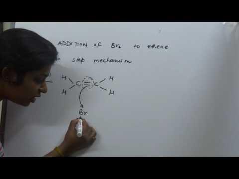 DEMO   IB, AP, A Level   Organic   Electrophiic Addition