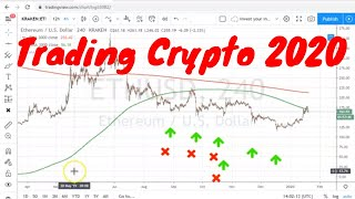 How to Trade Cryptocurrency - (ethusd) Ethereum trading