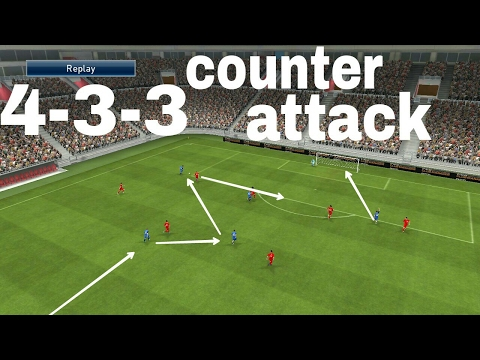 PES Club Manager good strategi & tactic