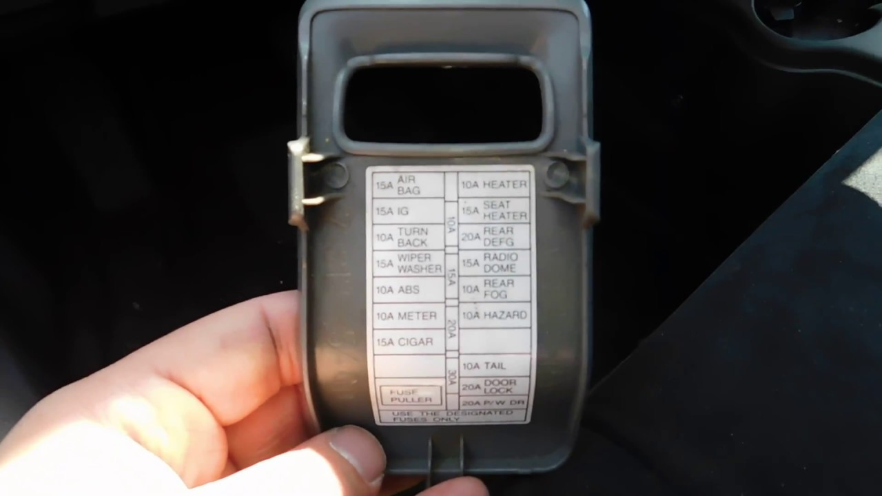 Suzuki Aerio Fuse Box Location And Diagram