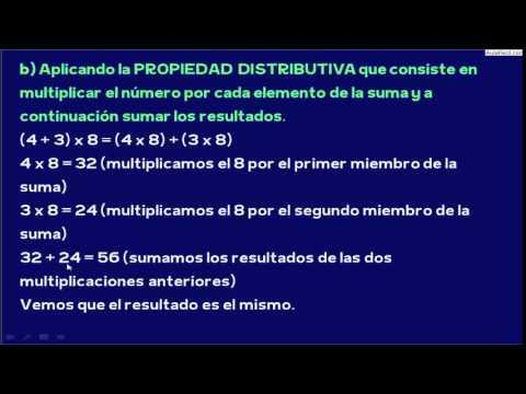 Propiedad distributiva de la multiplicación/La Multiplicación ...
