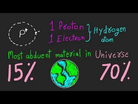 Things to know about Hydrogen || Obsessed Scientist