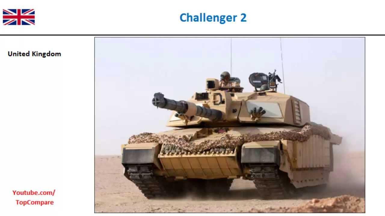 09f388d75aef K2 Black Panther Vs Challenger 2