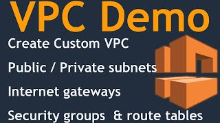 Create custom VPC with public, private subnets, internet gateways, security groups, route tables
