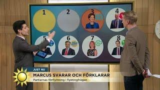 Marcus listar vinnarna och förlorarna i flyktingkrisens Sverige - Nyhetsmorgon (TV4)