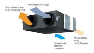 Приточно-вытяжная вентиляция(, 2014-07-21T19:19:13.000Z)