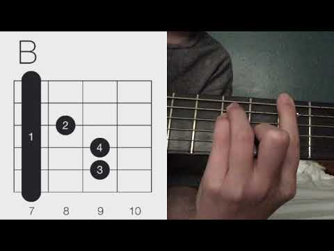 How To Play LEMON BOY By CAVETOWN (All Parts, Including Solo)