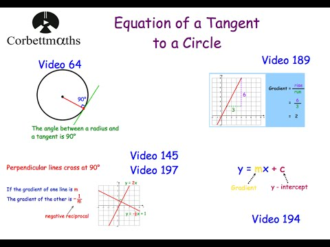 Equation of a Tangent to a Circle - Corbettmaths - YouTube