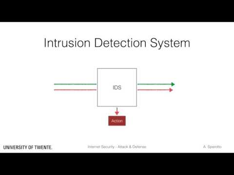 Intrusion Detection Systems - Introduction