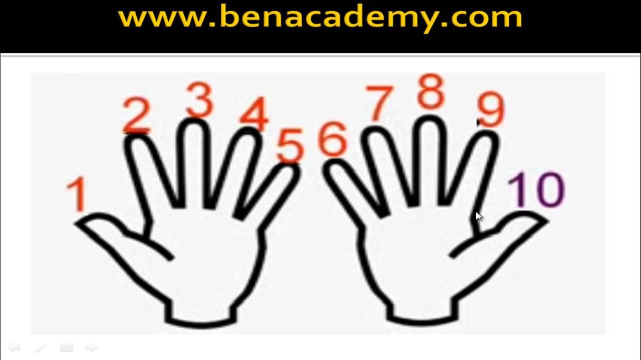 Multiplication table 9 finger tricks youtube gamestrikefo Gallery
