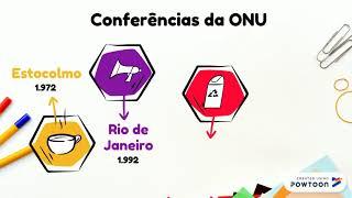 02 Desenvolvimento Sustentável - Conferências da ONU
