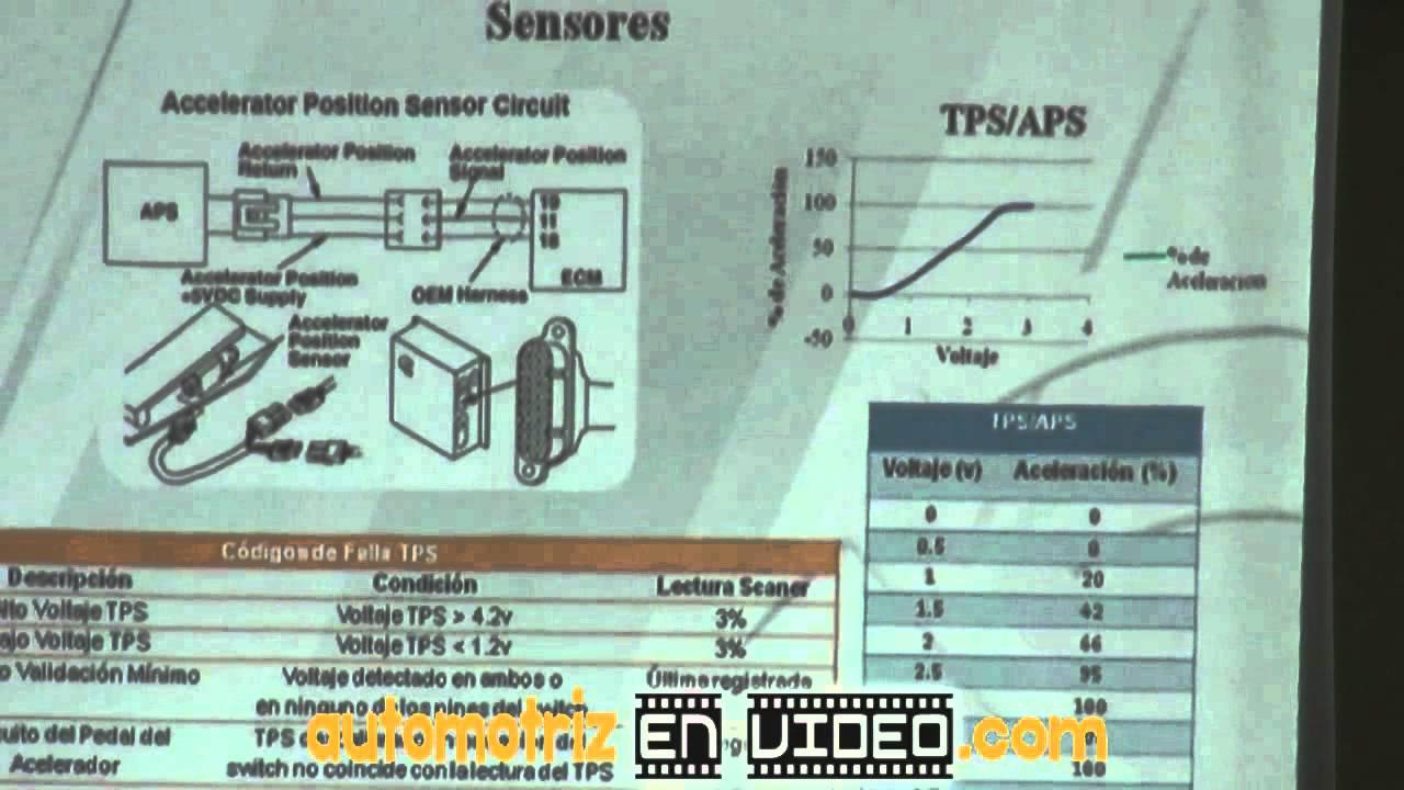 2005 Xterra Ecm Wiring Diagram Sensores En Camiones Cummins Parte 2 Youtube