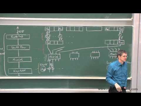 Lecture 8: Advanced Encryption Standard (AES) By Christof Paar