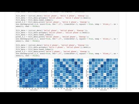 3D Heatmaps and Subplotting using Matplotlib and Seaborn (Subscriber