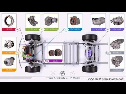 مكونات السيارات الكهربائية Youtube