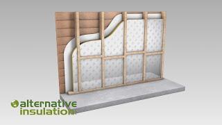 PIR - Best Insulation in New Zealand