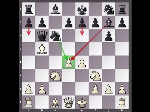 Dirty Chess Tricks against Sicilian - 8 (Rossolimo Attack)