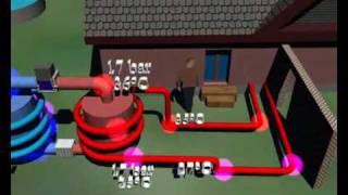 Funktionsweise einer Wärmepumpe / Animation