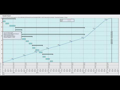 Cara membuat grafik pertumbuhan penduduk atau pertumbuhan mahasiswa secara sederhana menggunakan ms word..