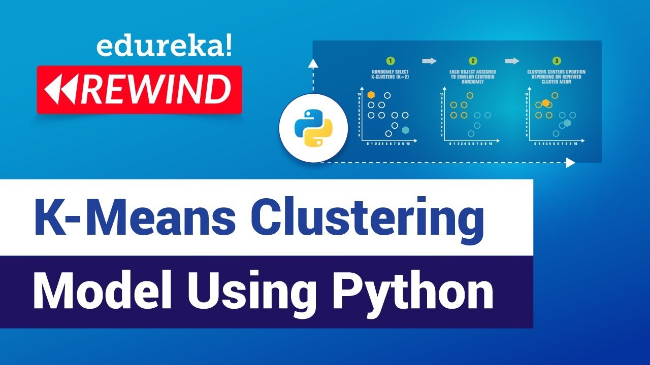 Developing A K-Means Clustering Model Using Python | Data Science