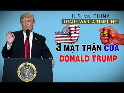 Chiến tranh thương mại Mỹ Trung