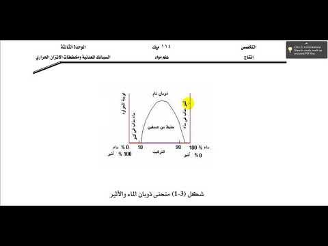 بفضل الله تعالى الحلقة 2 قسم هندسة المواد الصف الثاني والثالث مخططات التوازن الحراري